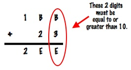 alphametrics